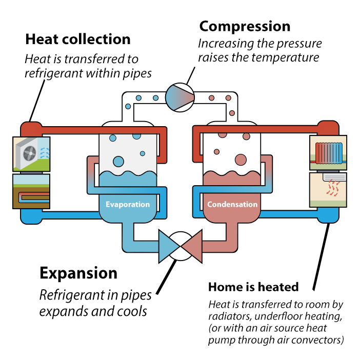 heat-pump-diagram-for-mob