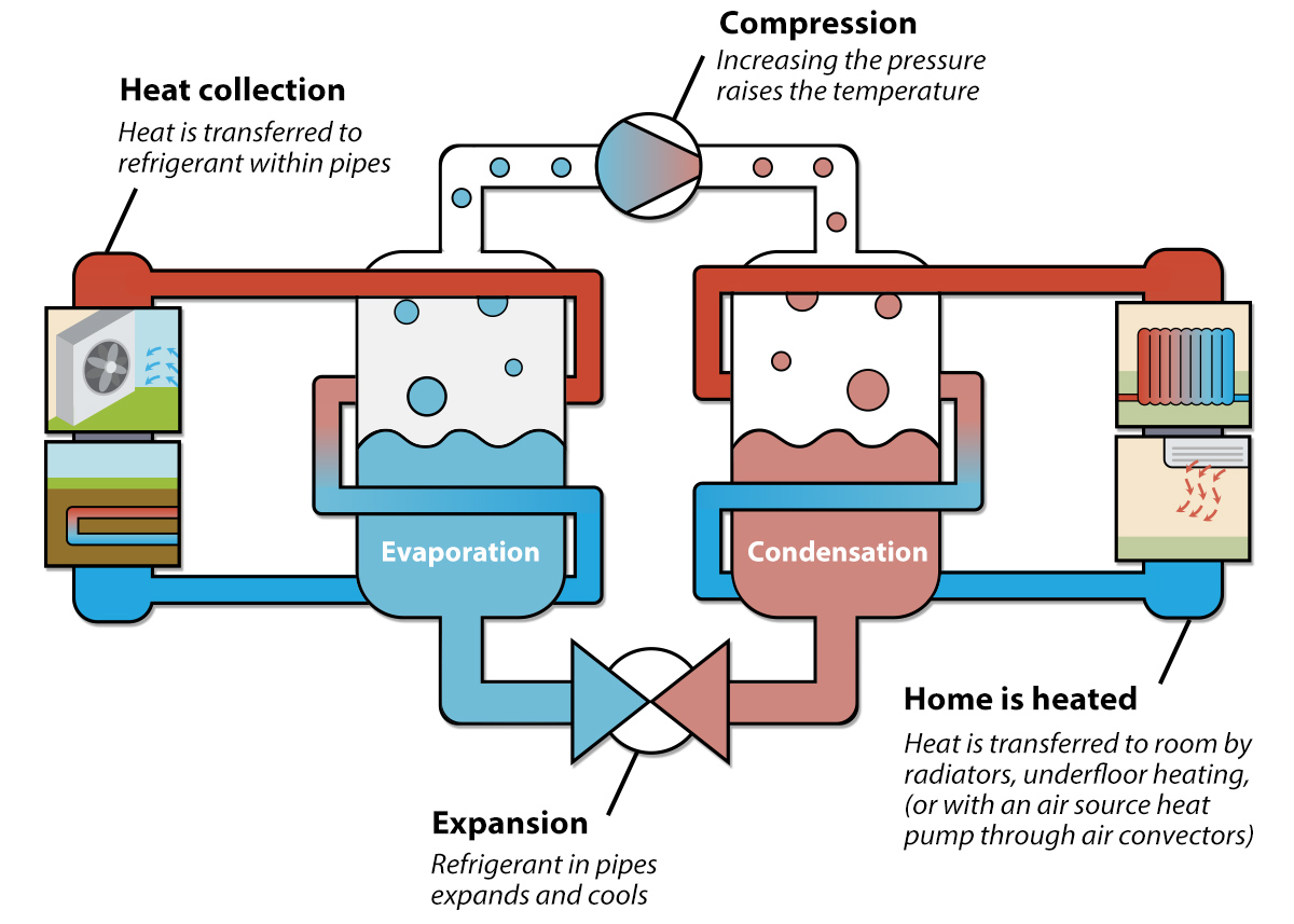 heat-pump-diagram